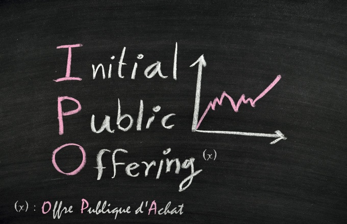 ipo on blackboard